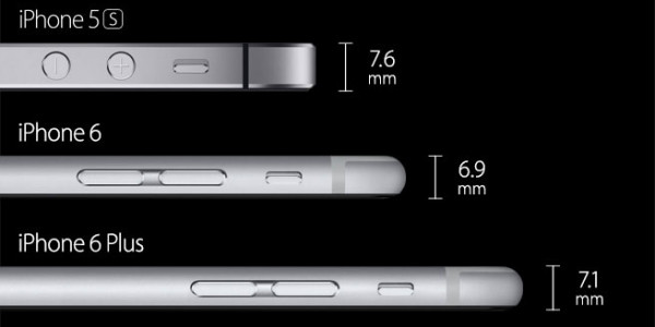 iphone 6, iphone 6 plus, iphone 5s thickness comparison